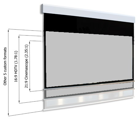 Diverse Screens Multiformat Projector Screen